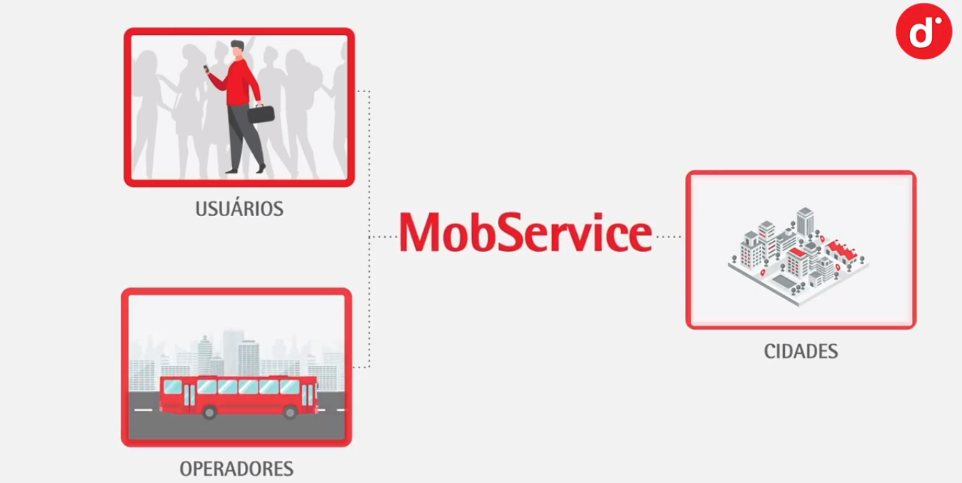 Digicon launches Urban Mobility Services Platform, MobService, which promises to transform the experience of passengers and operators.