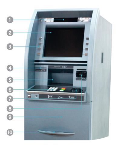 ATM Reciclador